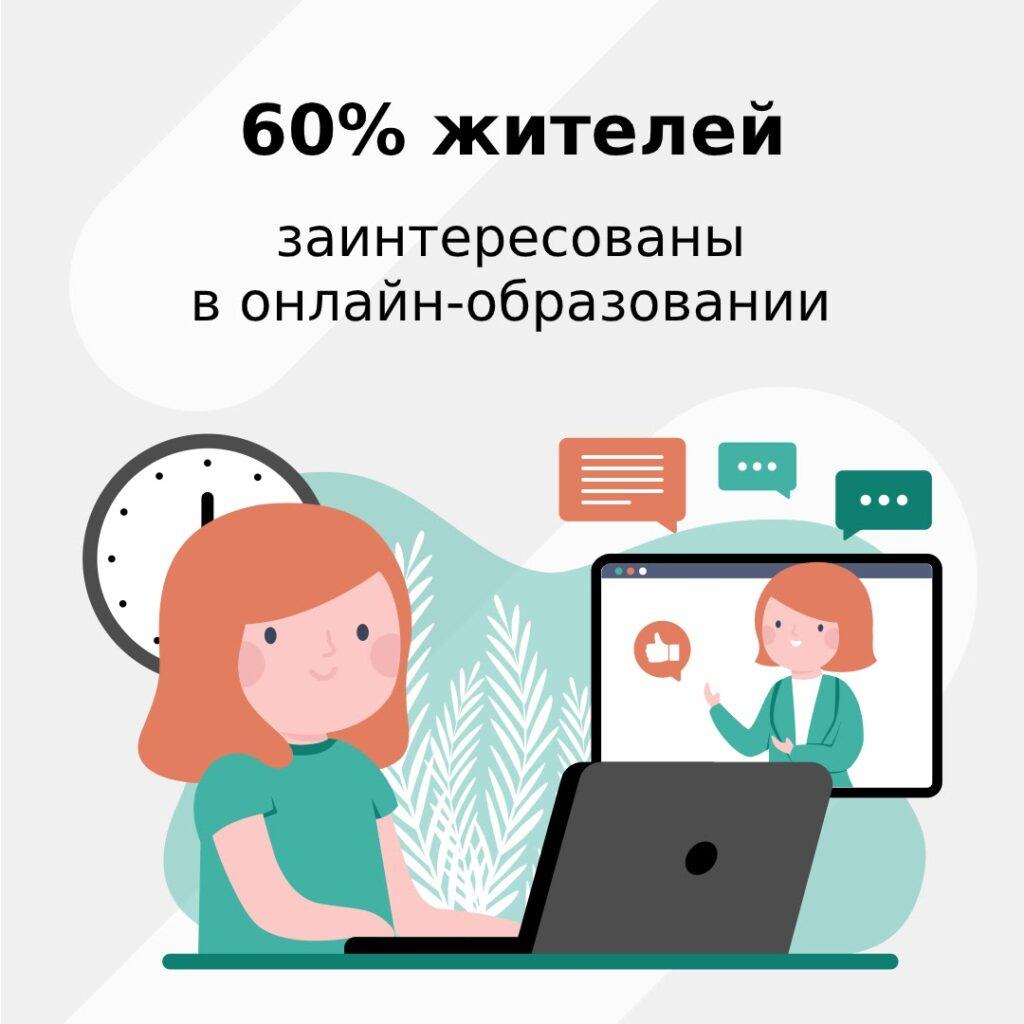 онлайн-образование и курсы