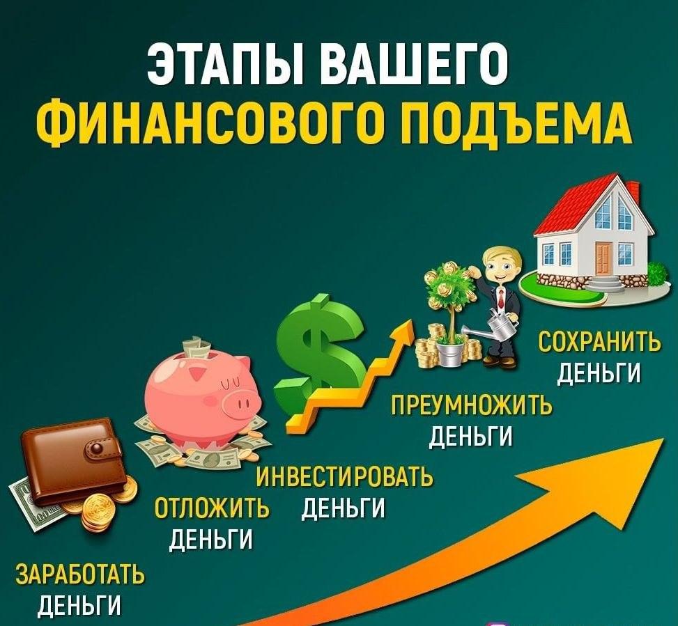 Финансовый подъем