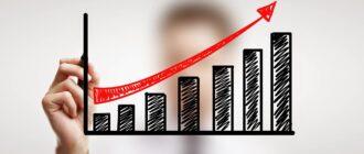 Выгодные инвестиции в фонды